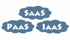 cloud-paas-saas-iaas